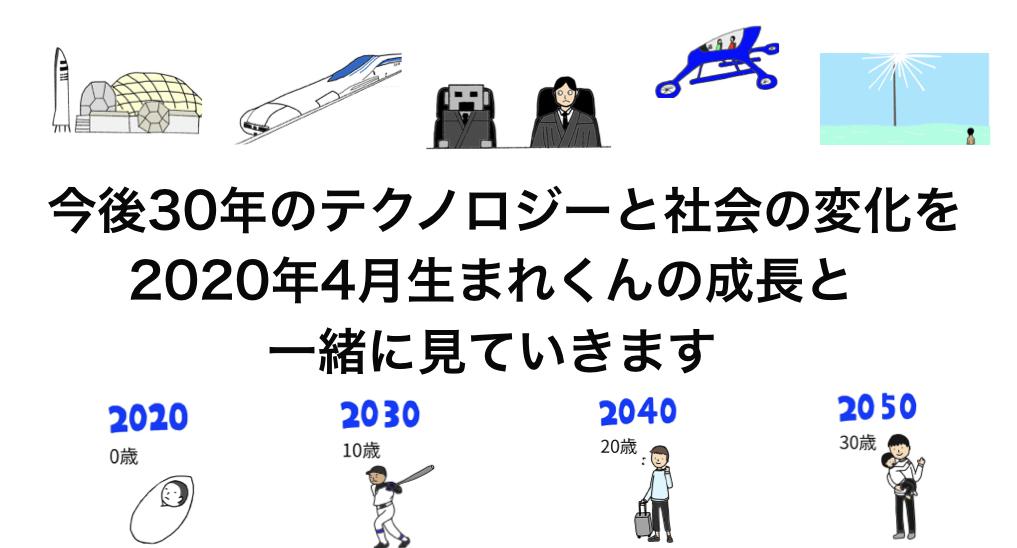 子供の成長とテクノロジーの進化