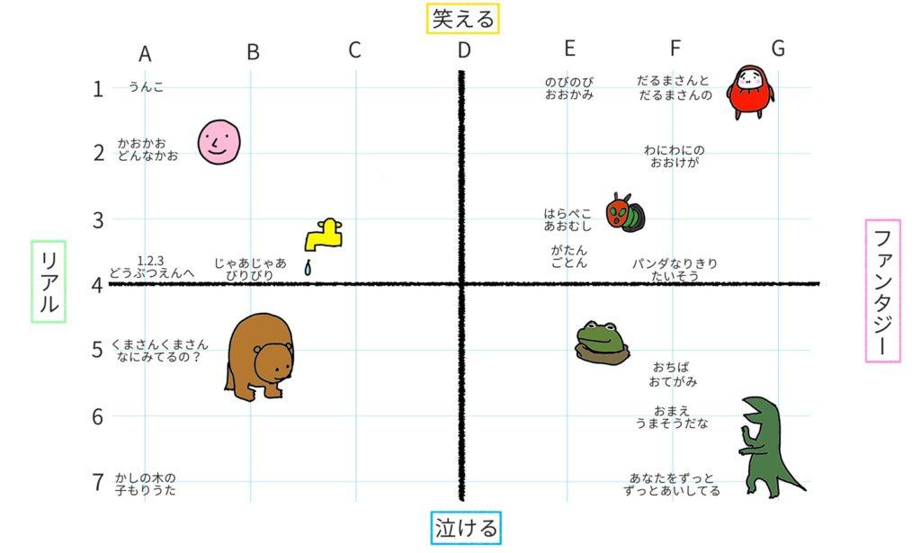 絵本マップ