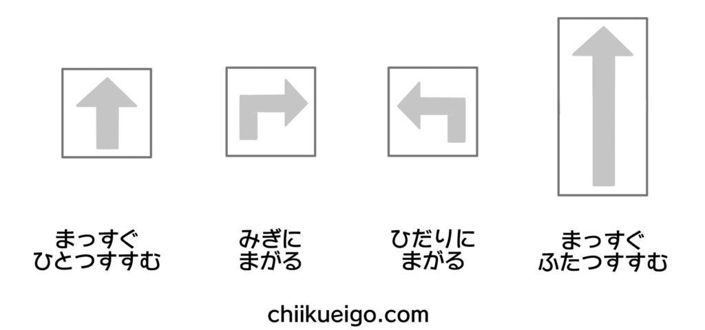 プログラミング迷路の指示