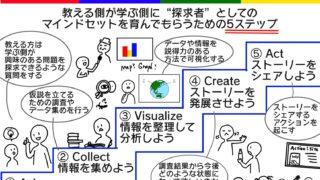 プロジェクトベース学習