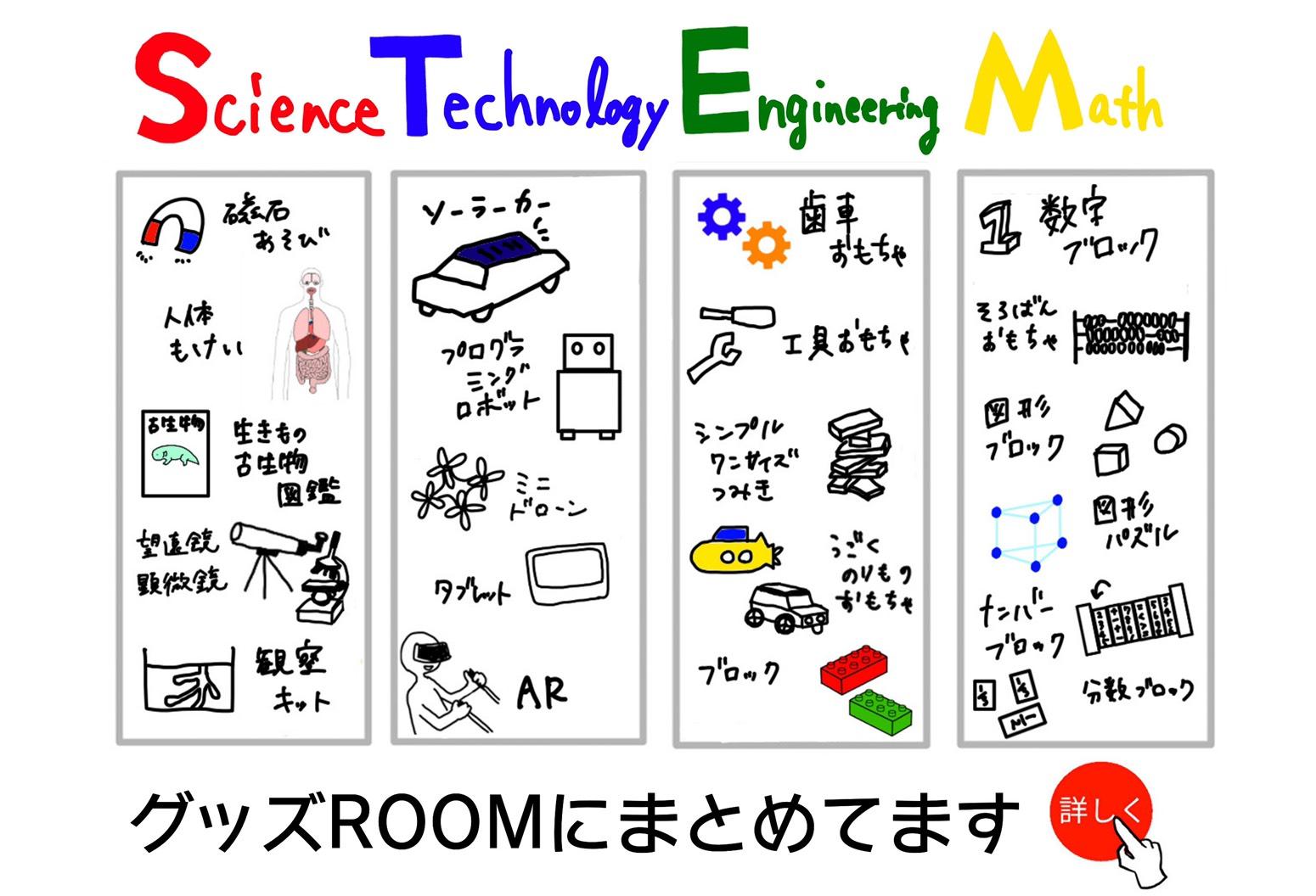 STEM教育グッズ