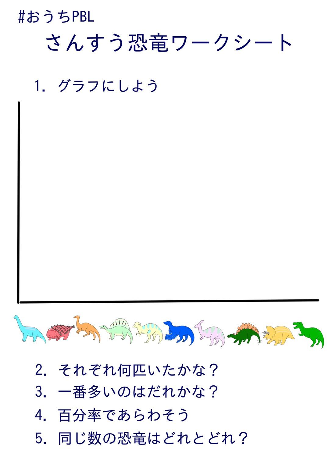 さんすう恐竜