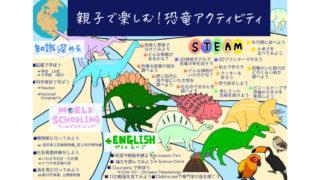 恐竜で学ぼう!親子で楽しむ恐竜アクティビティ
